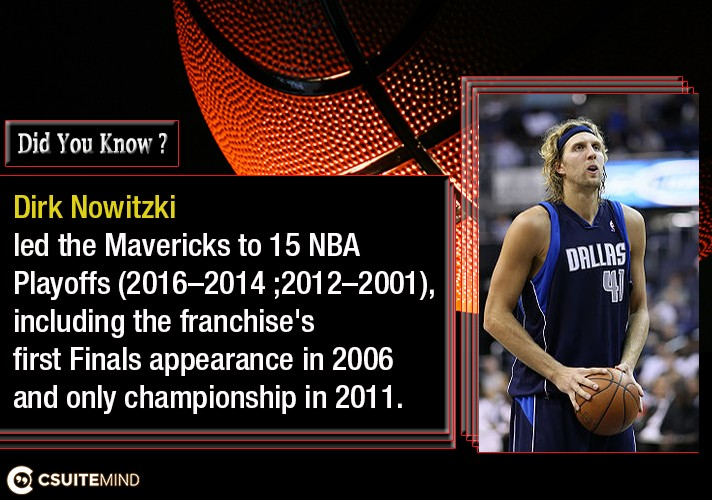 dirk-nowitzki-led-the-mavericks-to-15-nba-playoffs-20012012-20142016-including-the-franchises-first-finals-appearance-in-2006-and-only-championship-in-2011