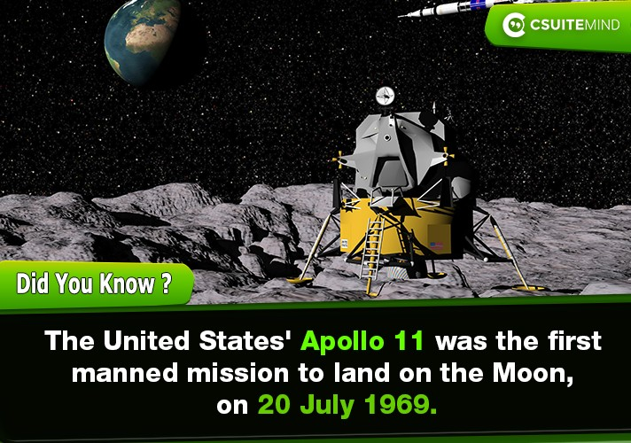 the-united-states-apollo-11-was-the-first-manned-mission-to-land-on-the-moon-on-20-july-1969
