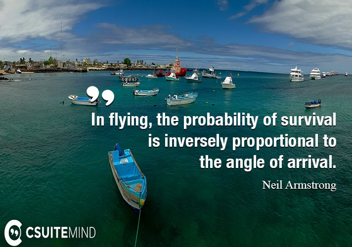 in-flying-the-probability-of-survival-is-inversely-proporti